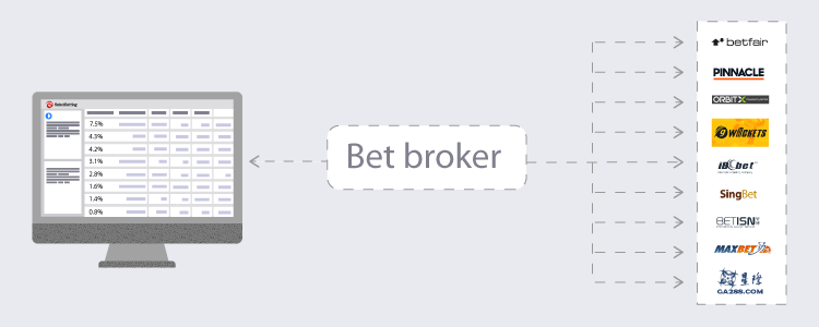 3et betting calculator sports betting app iphone